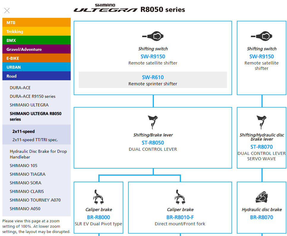 Image for Learn how to use the Shimano documentation