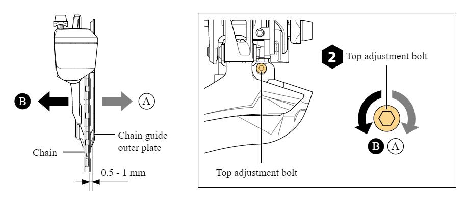 FD support bolt