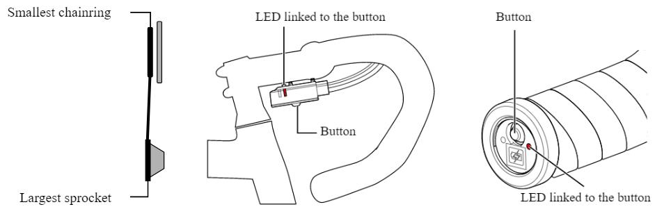 FD Adjustment mode button