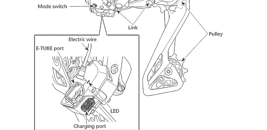 Image for DURA-ACE R9250 semi-wireless Rear Derailleur Manual published