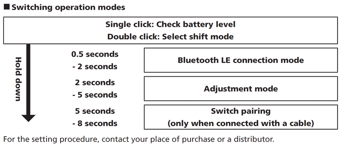 r9250_manual_operation_modes.png