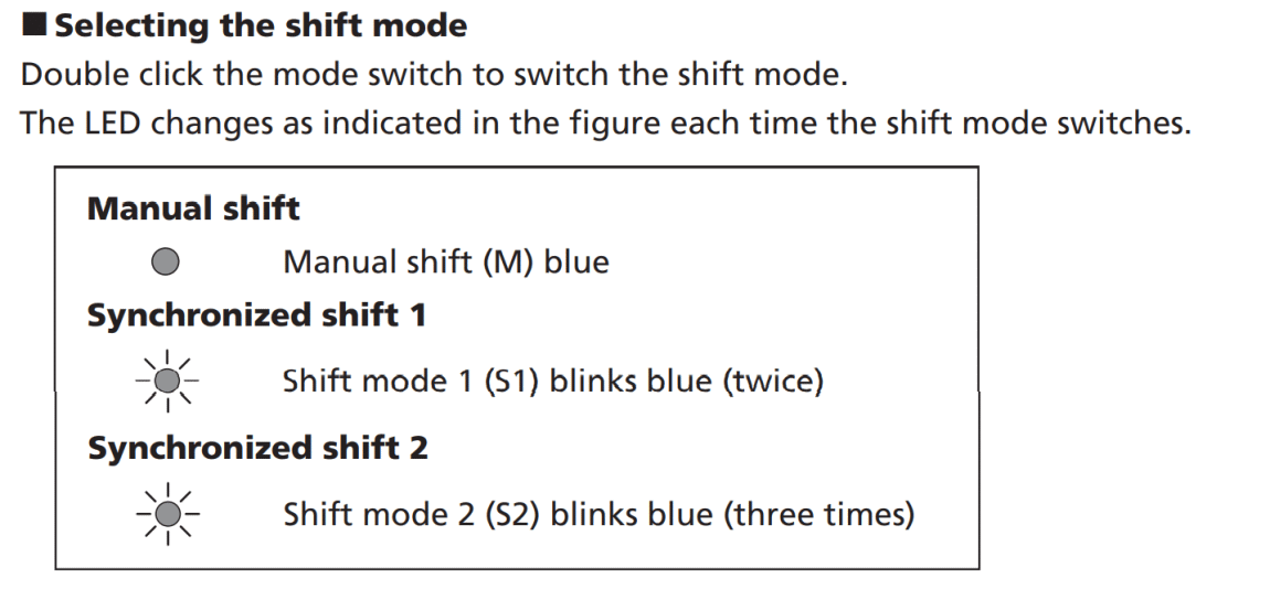 r9250_manual_shift_modes.png