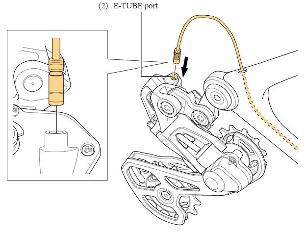 RD insert e-tube wire
