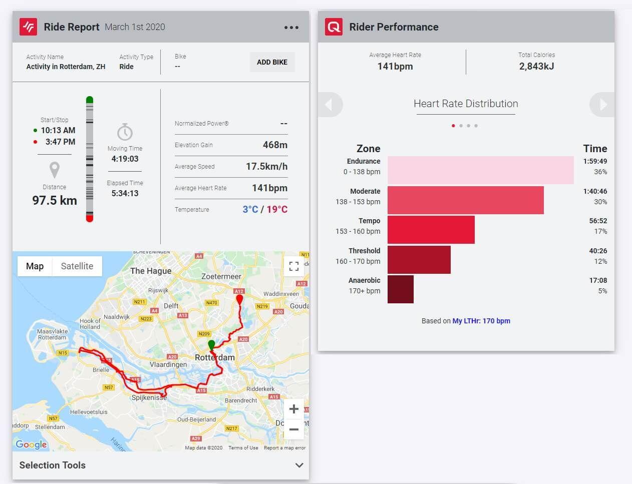 SRAM AXS web ride report