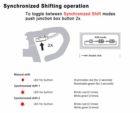 Change synchronized shift mode using buttons